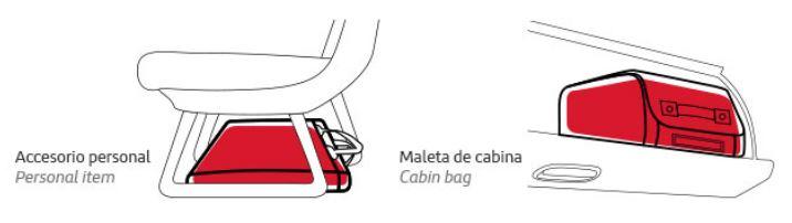 equipaje de mano en vuelos